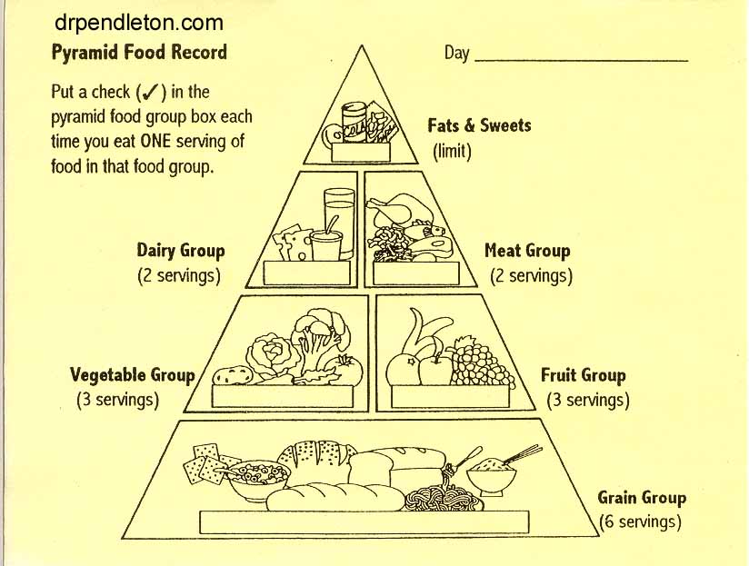 Ecological Pyramid Worksheet Bhbrinfo – Ecological Pyramid Worksheet